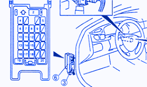2000 mazda protege alarm wiring diagram wiring diagram 2003 mazda protege fuse box location jodebal