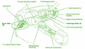 1996 toyota camry fuse box diagram circuit wiring diagrams 1996 toyota camry fuse box diagram