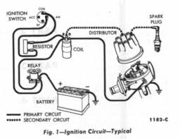 1931 ford wiring diagram dodge wiring diagram auto wiring diagram deceedaba jpg ford spark plug wiring diagrams wiring diagram schematics 584 x 448
