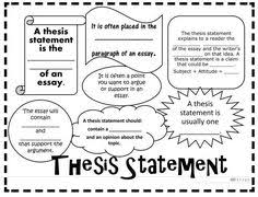 How to write a thesis statement for middle school students Resume Template   Essay Sample Free Essay Sample Free