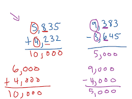 estimating sums and differences of mixed numbers results for estimating sums and differences of mixed numbers