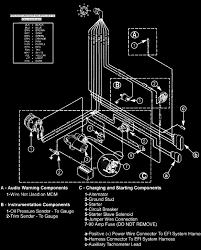 mercury thunderbolt ignition wiring diagram mercury mercury thunderbolt ignition wiring diagram mercury auto wiring on mercury thunderbolt ignition wiring diagram