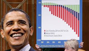 OBAMA'S DEFICITS NOW MORE THAN ALL OTHER PRESIDENTS COMBINED!