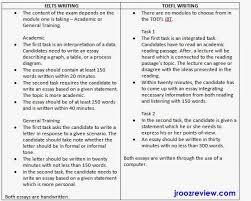 English essay writing help English Homework Help English Essay Writing Help English Assignment