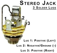 wiring mono and stereo jacks for cigar box guitars amps more stereo jack annotated