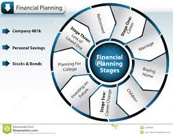 buying a financial planning business com analyze your investments for excessive fees a financial management tool online buying a financial planning business that helps you track your net