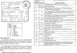similiar 2004 mercury sable fuse box keywords fuse box diagram moreover 1999 mercury grand marquis fuse box diagram
