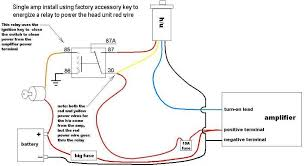 wiring diagram for boat stereo info boat stereo wiring guide archive through 04 2009 wiring diagram
