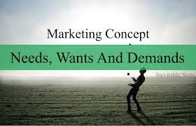 marketing shapes consumer needs and wants essay  marketing shapes consumer needs and wants essay