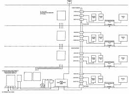 drafting for electronics  power distribution  riser diagram for multiple story building