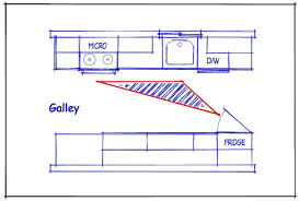 types of kitchen layouts cadkitchenplans galley kitchen layouts set nice types kitchen