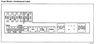 2000 chevy cavalier fuse box 2000 wiring diagrams