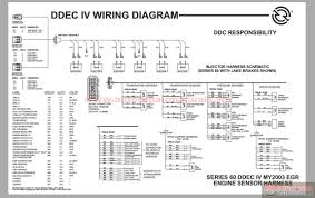 freightliner columbia wiring diagram images jeep liberty diagram on images of freightliner columbia wiring diagrams