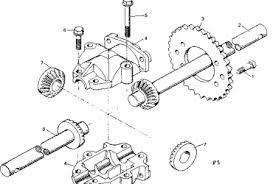 wiring diagram for scotts riding lawn mower images wiring diagram riding lawn mower ignition switch wiring diagram