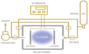 UV-Cured Powder <b>Coating</b> for <b>Carbon Fiber</b> and <b>Carbon Fiber</b> ...