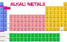 Images & Illustrations of alkali