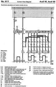 peugeot window wiring diagram peugeot wiring diagrams audi 80 90 electric mirror wiring diagram