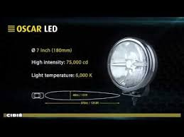 <b>Fog lamps</b>: <b>lighting</b> systems for construction vehicles   Valeo Service
