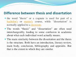 Thesis structure     Title     Abstract