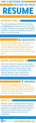 17 best images about resume ideas from niagara college on 17 best images about resume ideas from niagara college resume tips creative resume and cv template