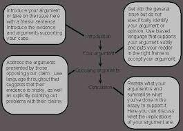 gun control persuasive essay outline   essay topicsoutline for a research paper on gun control manhattan skin  gun violence essay outline