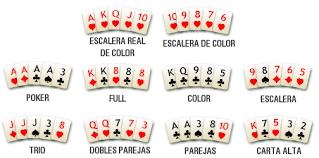 Resultado de imagen para reglas del poker