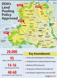 all you need to know about dda l zone once developed the developers housing societies will be allowed to start their construction plans