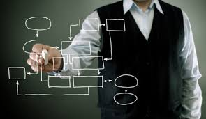 Image result for pictures of people planning