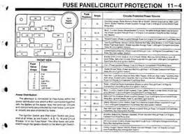 similiar 93 ranger fuse box diagram keywords fuse diagram ford ranger forum