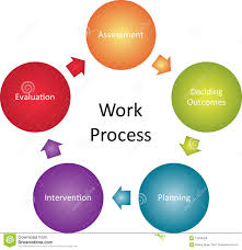 work process business diagram royalty free stock photos   image    work process business diagram