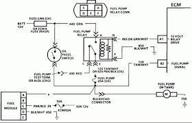 wiring diagram 1989 s10 the wiring diagram i have a 89 chevy s10 blazer the 4 3 tbi that will not wiring