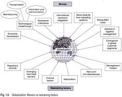 essay on globalization and business clipimagethumb jpg