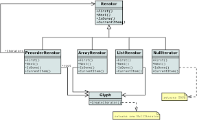 dia sheet uml  editor for uml static structure diagramsuml