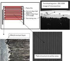 film capacitor failure analysis