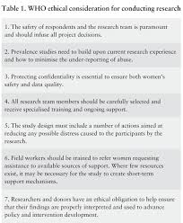 issues for consideration by researchers conducting sensitive table 1 who ethical consideration for conducting research