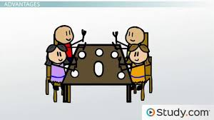 nuclear family definition advantages disadvantages video nuclear family definition advantages disadvantages video lesson transcript study com