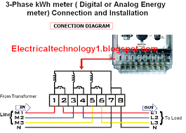 2 phase house wiring ireleast info 2 phase house wiring the wiring diagram wiring house
