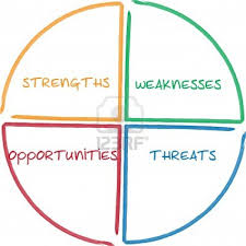 nestle management theories about nestle swot1