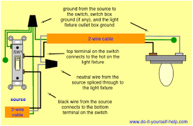 wiring diagrams for household light switches   do it yourself help comwiring diagram for a light switch