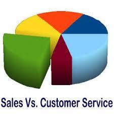 Customer Service Resume Department Store   Create A Resume Online     Customer Service Resume Department Store Sales Customer Service Individual Software