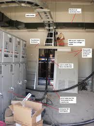 best images about power substations 17 best images about power substations consideration remote terminal unit and single line diagram