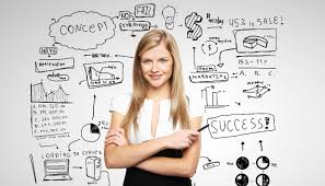 Mba essay writing tips   Plan business Dear Handmade Life
