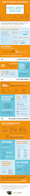 how to become a successful lance writer infographic visualistan how to become a successful lance writer