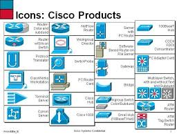 cisco icons  authorstream