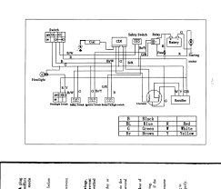 gio cc atv wiring diagram gio wiring diagrams online gio 110cc atv wiring diagram gio wiring diagrams online