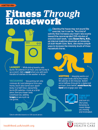 fitness through housework you might not think that cleaning the house counts as exercise but it does out how many calories you burn doing three different household chores