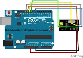 <b>nRF24L01</b> - <b>2.4GHz RF</b> Transceiver With Arduino (Code and ...