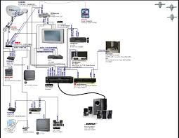 wiring diagram of home theater system wiring image home theater wiring diagrams wiring diagram on wiring diagram of home theater system