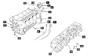 land rover discovery series  v engine cylinder block schematic
