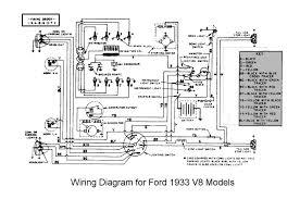 similiar 1937 ford wiring diagram keywords 1937 ford wiring diagrams pictures wiring diagram schematic